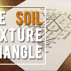 soil texture triangle1